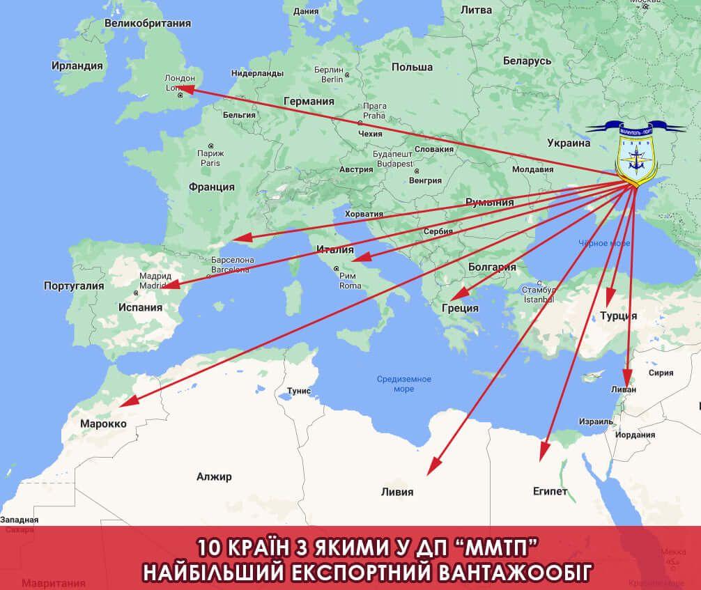 Мариупольский порт назвал ТОП 10 грузополучателей